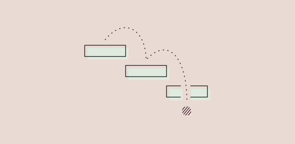 stappendiagram: in inclusive design maak je duidelijk waar een gebruiker in een proces is.